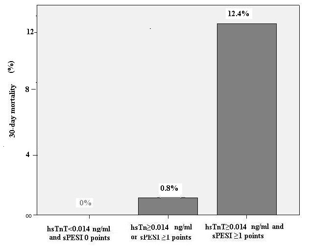 http://static-content.springer.com/image/art%3A10.1186%2F2049-6958-8-34/MediaObjects/40248_2012_Article_91_Fig1_HTML.jpg