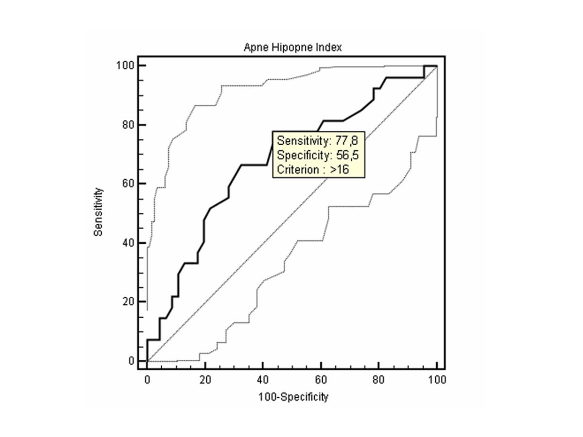 http://static-content.springer.com/image/art%3A10.1186%2F2049-6958-8-9/MediaObjects/40248_2012_Article_81_Fig3_HTML.jpg