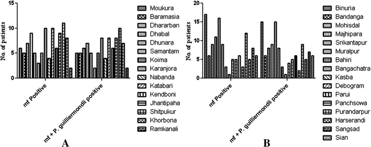 http://static-content.springer.com/image/art%3A10.1186%2F2049-9957-3-13/MediaObjects/40249_2013_Article_52_Fig4_HTML.jpg