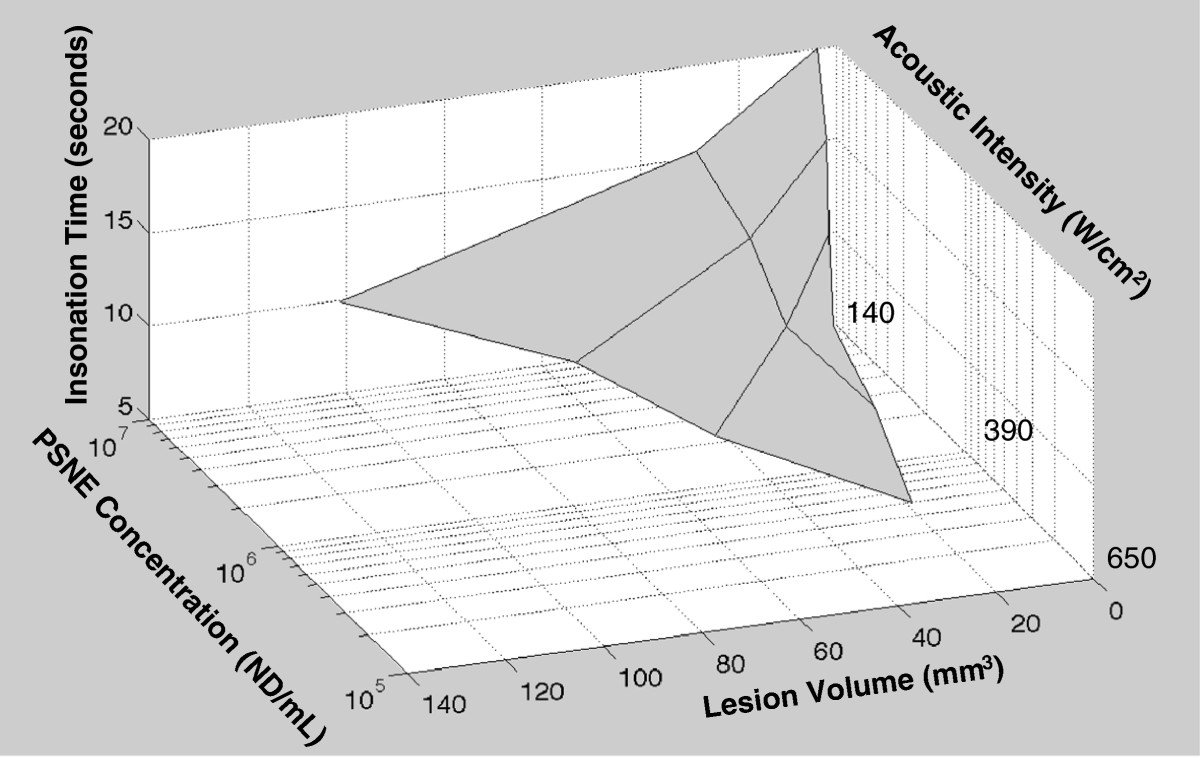 http://static-content.springer.com/image/art%3A10.1186%2F2050-5736-1-16/MediaObjects/40349_2013_Article_21_Fig9_HTML.jpg