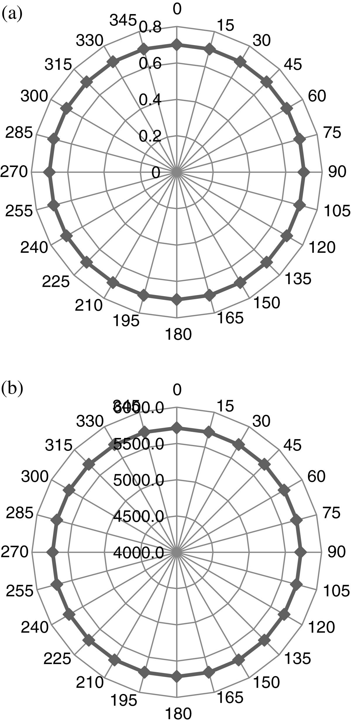 http://static-content.springer.com/image/art%3A10.1186%2F2050-5736-1-5/MediaObjects/40349_2012_Article_6_Fig5_HTML.jpg