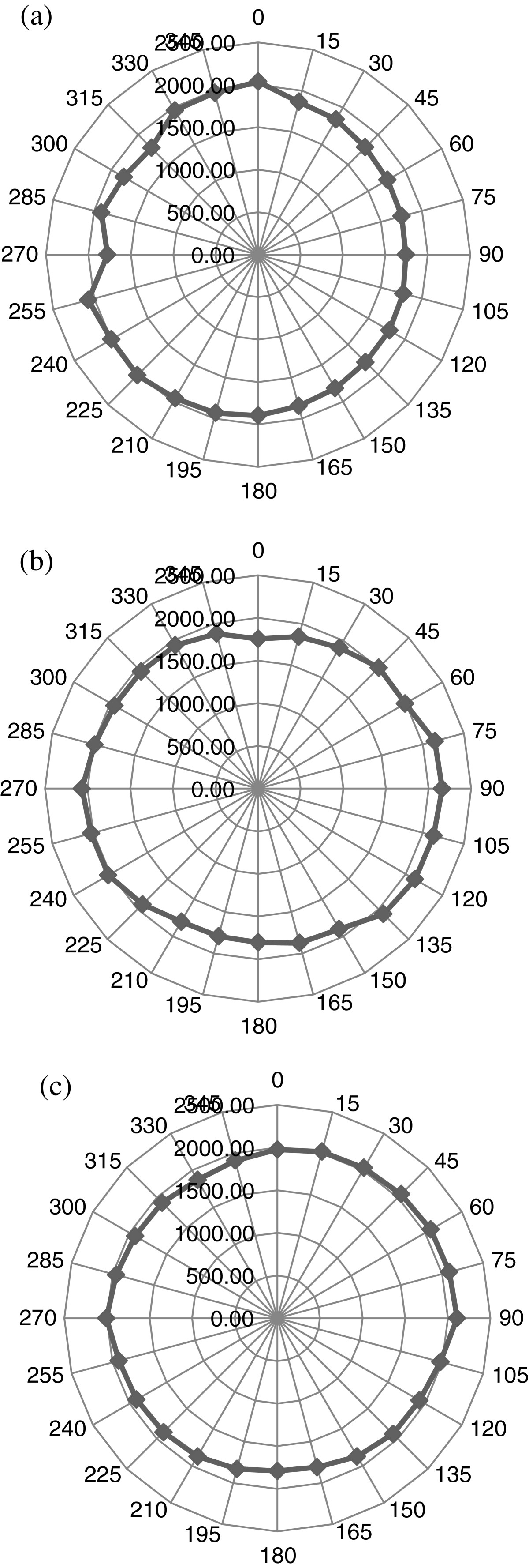 http://static-content.springer.com/image/art%3A10.1186%2F2050-5736-1-5/MediaObjects/40349_2012_Article_6_Fig7_HTML.jpg