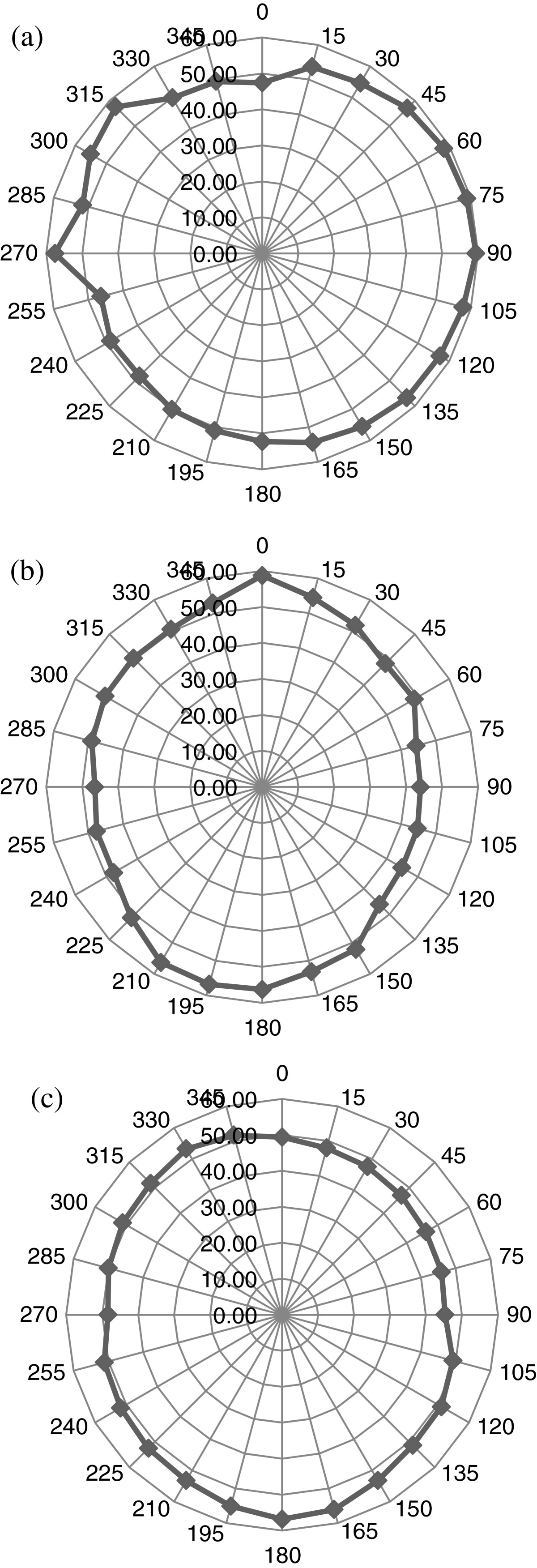 http://static-content.springer.com/image/art%3A10.1186%2F2050-5736-1-5/MediaObjects/40349_2012_Article_6_Fig8_HTML.jpg