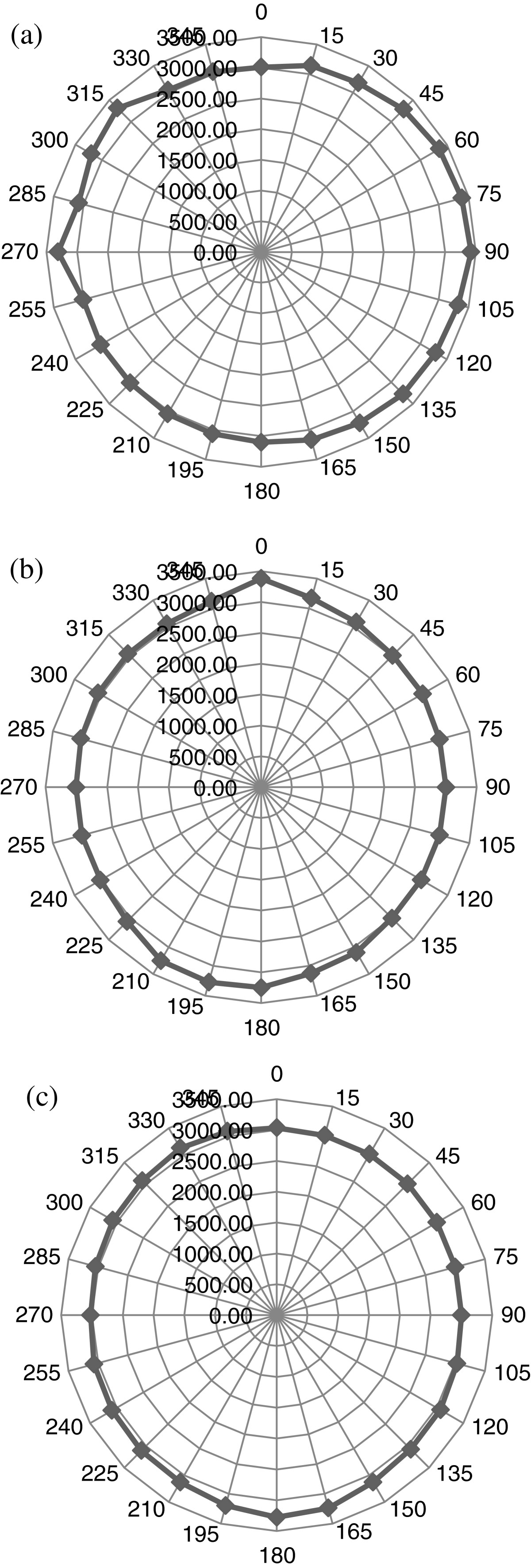 http://static-content.springer.com/image/art%3A10.1186%2F2050-5736-1-5/MediaObjects/40349_2012_Article_6_Fig9_HTML.jpg