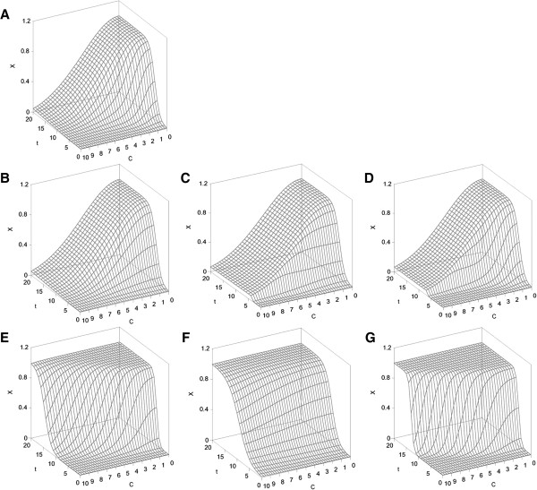 http://static-content.springer.com/image/art%3A10.1186%2F2050-6511-15-9/MediaObjects/40360_2013_295_Fig2_HTML.jpg