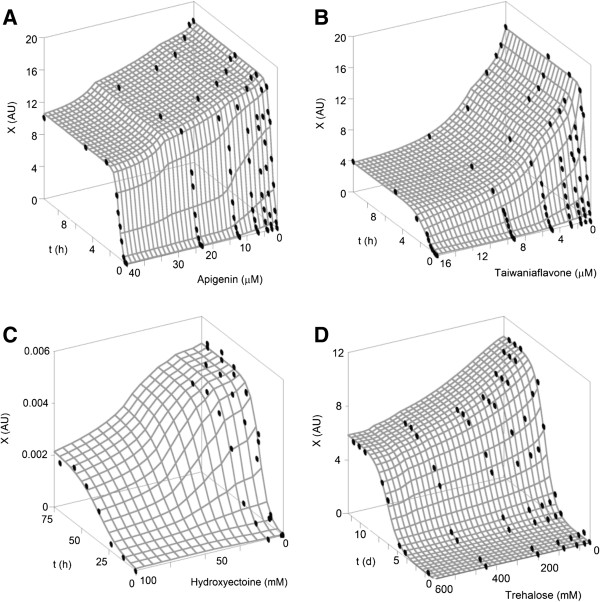 http://static-content.springer.com/image/art%3A10.1186%2F2050-6511-15-9/MediaObjects/40360_2013_295_Fig4_HTML.jpg