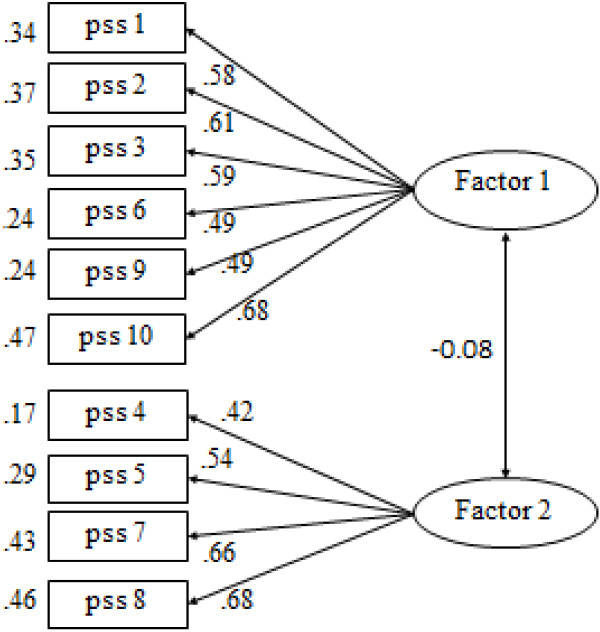 http://static-content.springer.com/image/art%3A10.1186%2F2050-7283-1-9/MediaObjects/40359_2012_8_Fig2_HTML.jpg
