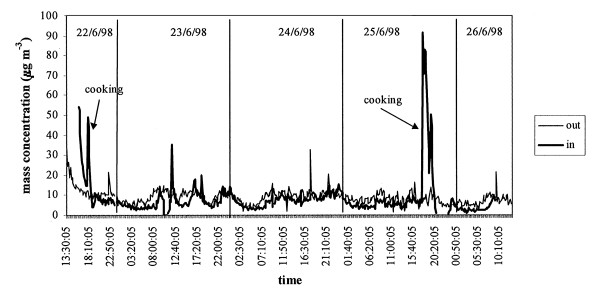 http://static-content.springer.com/image/art%3A10.1186%2F2050-7445-1-8/MediaObjects/40494_2013_8_Fig3_HTML.jpg