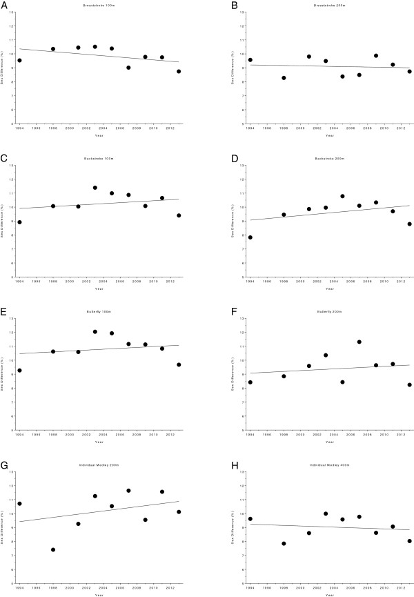 http://static-content.springer.com/image/art%3A10.1186%2F2052-1847-6-25/MediaObjects/13102_2014_65_Fig13_HTML.jpg
