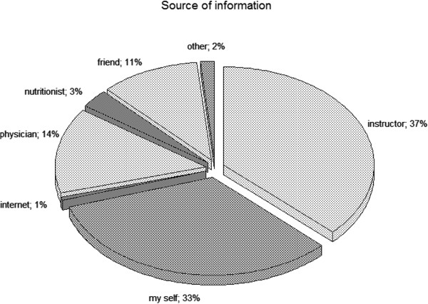 http://static-content.springer.com/image/art%3A10.1186%2F2052-1847-6-29/MediaObjects/13102_2014_49_Fig1_HTML.jpg