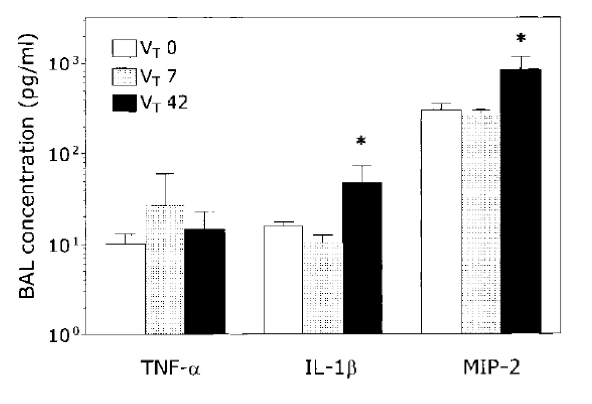 http://static-content.springer.com/image/art%3A10.1186%2F2110-5820-1-28/MediaObjects/13613_2011_Article_27_Fig9_HTML.jpg