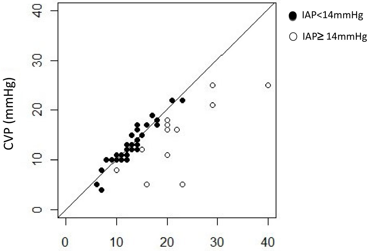 http://static-content.springer.com/image/art%3A10.1186%2F2110-5820-2-21/MediaObjects/13613_2012_Article_86_Fig3_HTML.jpg
