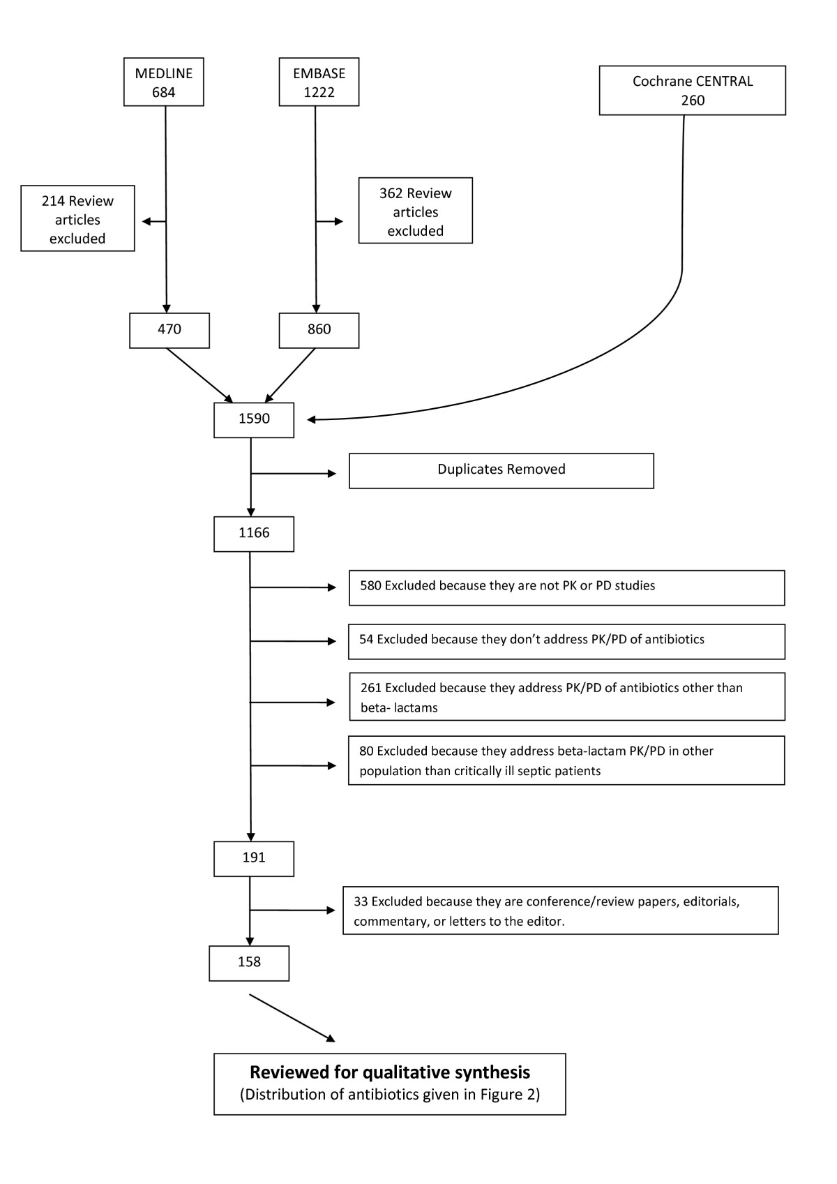 http://static-content.springer.com/image/art%3A10.1186%2F2110-5820-2-35/MediaObjects/13613_2012_Article_89_Fig1_HTML.jpg