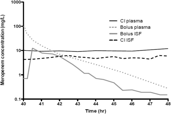 http://static-content.springer.com/image/art%3A10.1186%2F2110-5820-2-37/MediaObjects/13613_2012_Article_97_Fig3_HTML.jpg