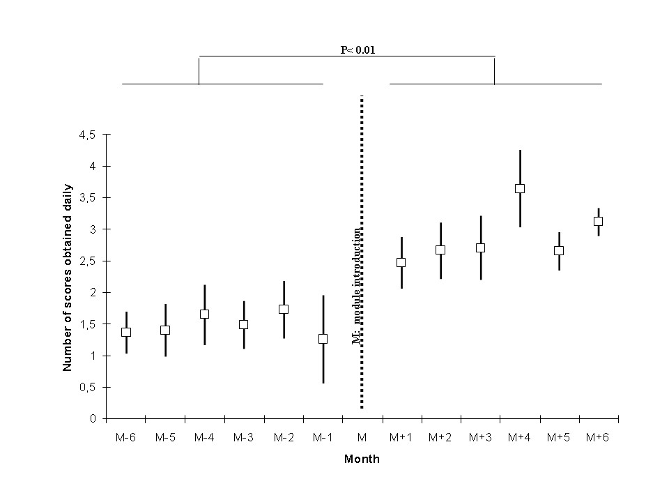 http://static-content.springer.com/image/art%3A10.1186%2F2110-5820-2-38/MediaObjects/13613_2012_Article_113_Fig2_HTML.jpg