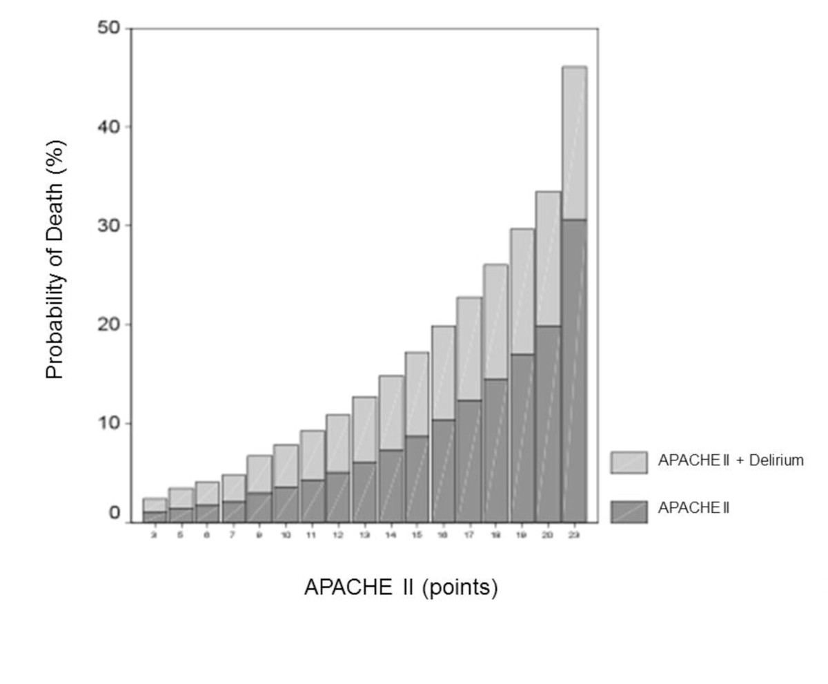 http://static-content.springer.com/image/art%3A10.1186%2F2110-5820-2-51/MediaObjects/13613_2012_Article_127_Fig3_HTML.jpg