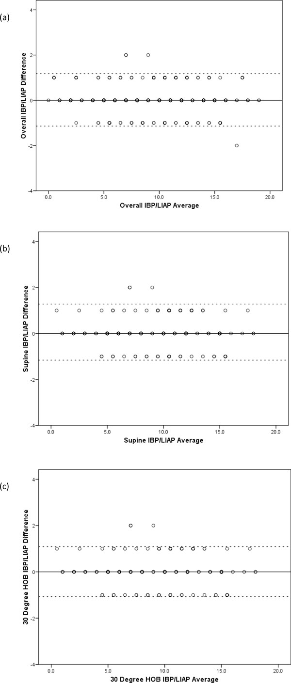 http://static-content.springer.com/image/art%3A10.1186%2F2110-5820-2-S1-S12/MediaObjects/13613_2012_Article_75_Fig3_HTML.jpg