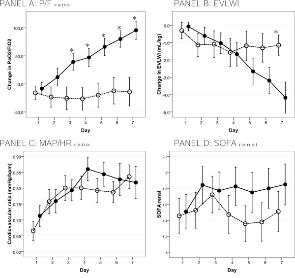 http://static-content.springer.com/image/art%3A10.1186%2F2110-5820-2-S1-S15/MediaObjects/13613_2012_Article_78_Fig2_HTML.jpg