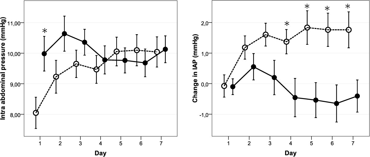 http://static-content.springer.com/image/art%3A10.1186%2F2110-5820-2-S1-S15/MediaObjects/13613_2012_Article_78_Fig3_HTML.jpg