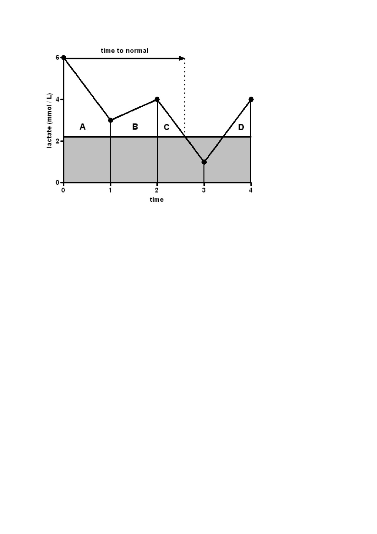 http://static-content.springer.com/image/art%3A10.1186%2F2110-5820-3-6/MediaObjects/13613_2012_Article_130_Fig1_HTML.jpg