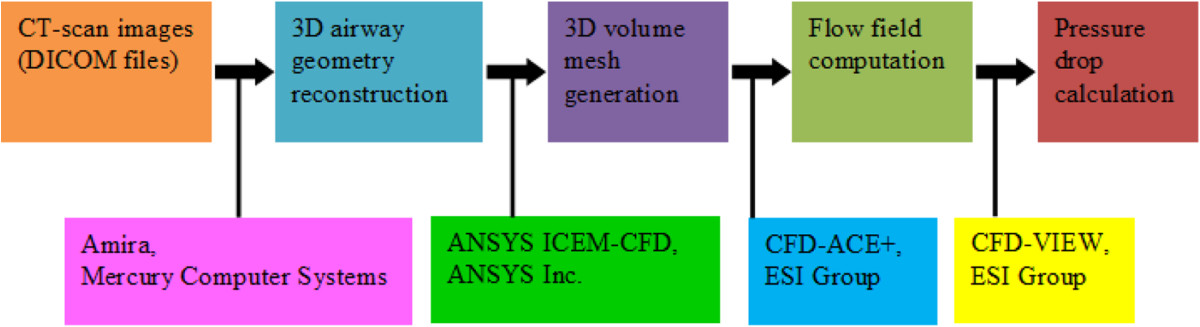 http://static-content.springer.com/image/art%3A10.1186%2F2162-3619-1-23/MediaObjects/40164_2012_Article_26_Fig2_HTML.jpg
