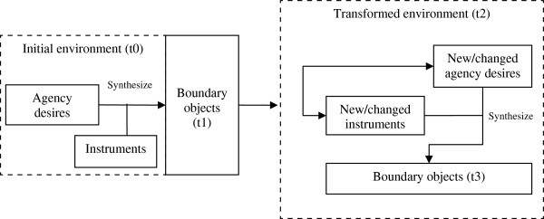 http://static-content.springer.com/image/art%3A10.1186%2F2190-8532-1-15/MediaObjects/13388_2011_20_Fig1_HTML.jpg