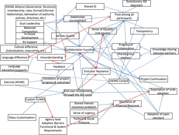 http://static-content.springer.com/image/art%3A10.1186%2F2190-8532-1-15/MediaObjects/13388_2011_20_Fig2_HTML.jpg