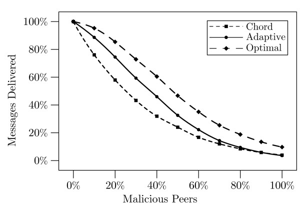 http://static-content.springer.com/image/art%3A10.1186%2F2190-8532-1-6/MediaObjects/13388_2011_6_Fig4_HTML.jpg