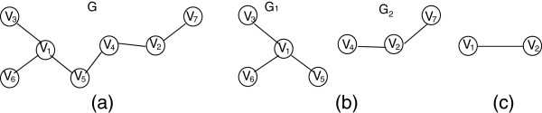 http://static-content.springer.com/image/art%3A10.1186%2F2190-8532-1-7/MediaObjects/13388_2011_15_Fig2_HTML.jpg