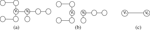 http://static-content.springer.com/image/art%3A10.1186%2F2190-8532-1-7/MediaObjects/13388_2011_15_Fig3_HTML.jpg