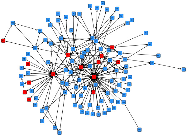 http://static-content.springer.com/image/art%3A10.1186%2F2190-8532-2-4/MediaObjects/13388_2012_22_Fig1_HTML.jpg