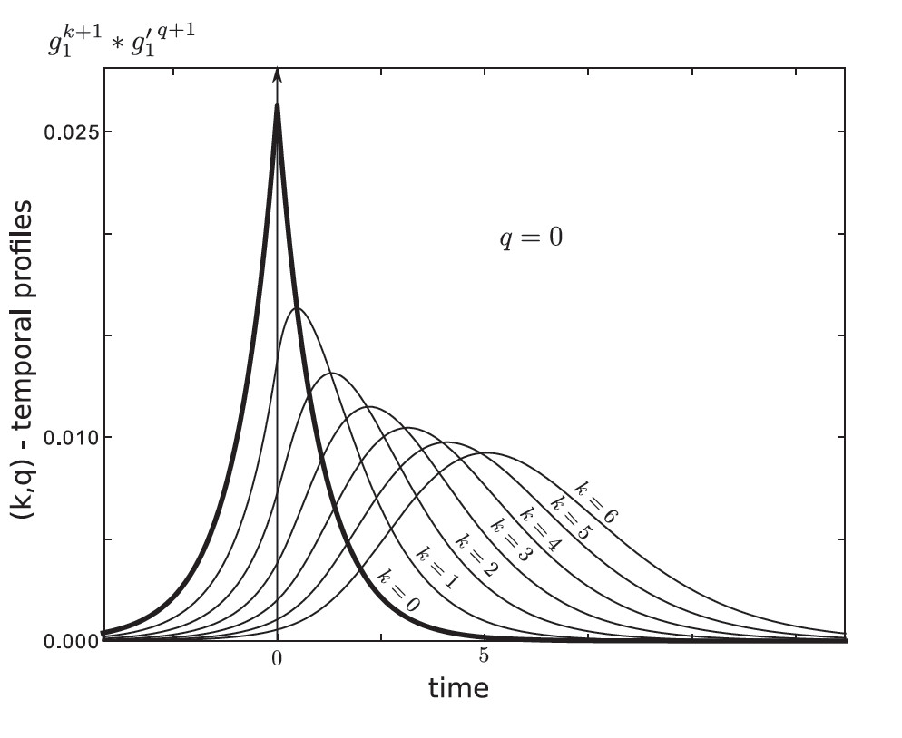 http://static-content.springer.com/image/art%3A10.1186%2F2190-8567-2-13/MediaObjects/13408_2012_Article_24_Fig1_HTML.jpg