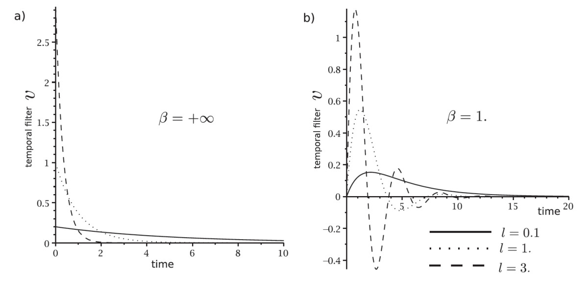 http://static-content.springer.com/image/art%3A10.1186%2F2190-8567-2-13/MediaObjects/13408_2012_Article_24_Fig4_HTML.jpg