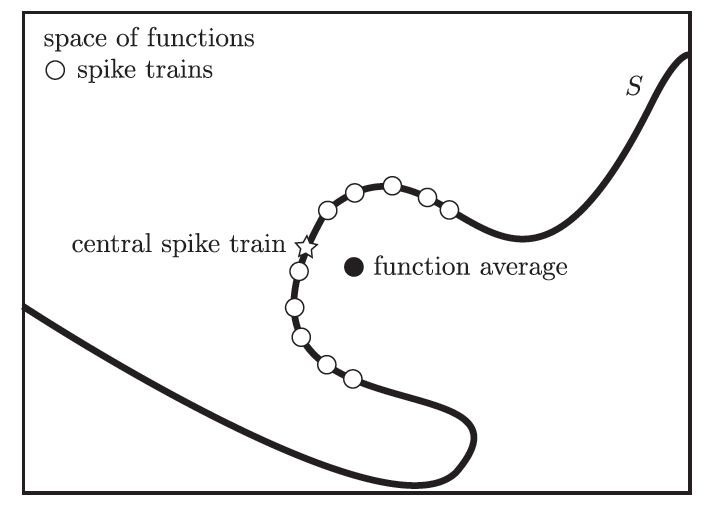 http://static-content.springer.com/image/art%3A10.1186%2F2190-8567-3-3/MediaObjects/13408_2012_Article_29_Fig4_HTML.jpg