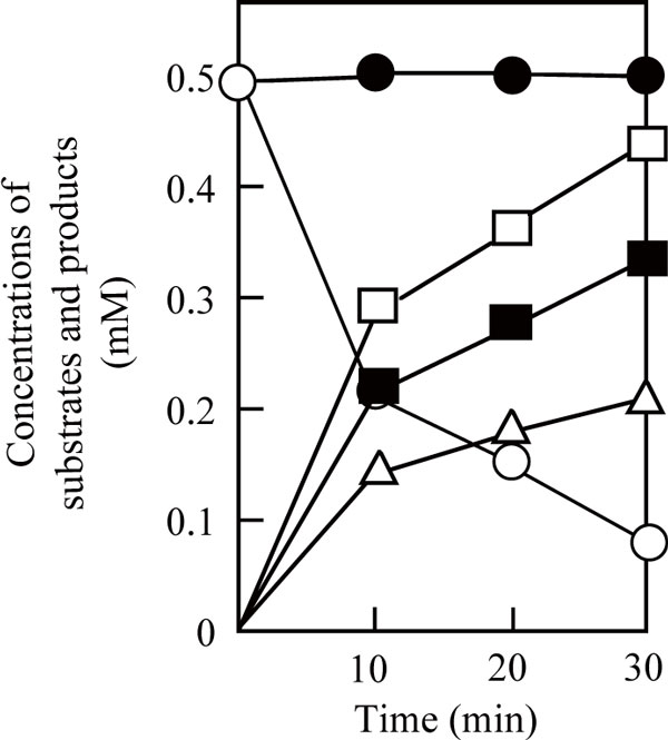 http://static-content.springer.com/image/art%3A10.1186%2F2191-0855-1-2/MediaObjects/13568_2011_2_Fig4_HTML.jpg