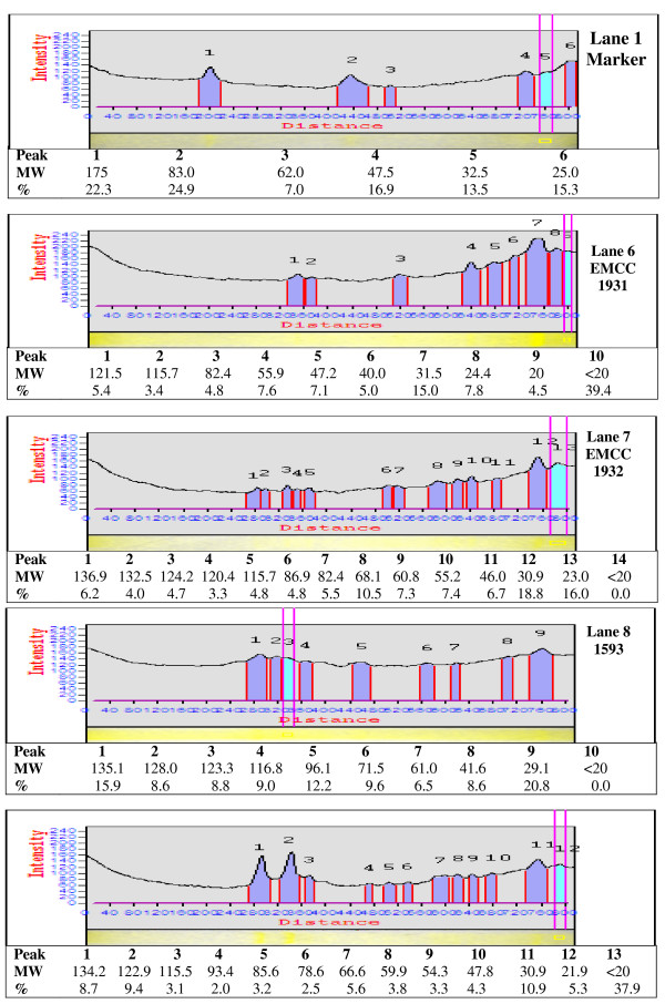 http://static-content.springer.com/image/art%3A10.1186%2F2191-0855-2-9/MediaObjects/13568_2011_55_Fig8_HTML.jpg