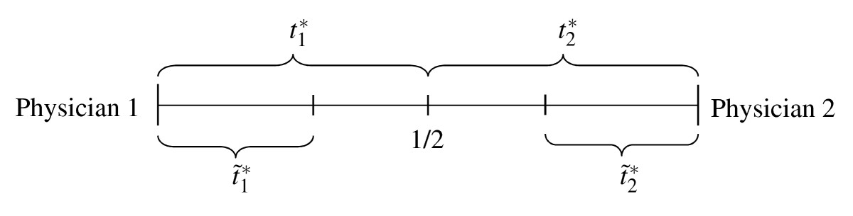 http://static-content.springer.com/image/art%3A10.1186%2F2191-1991-1-14/MediaObjects/13561_2011_Article_15_Fig1_HTML.jpg