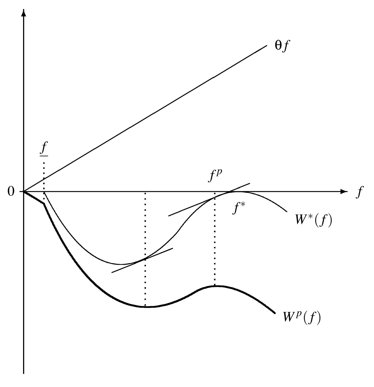 http://static-content.springer.com/image/art%3A10.1186%2F2191-1991-1-14/MediaObjects/13561_2011_Article_15_Fig2_HTML.jpg