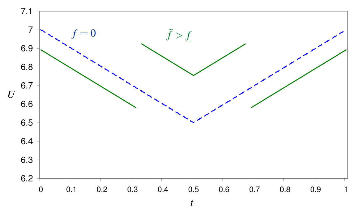 http://static-content.springer.com/image/art%3A10.1186%2F2191-1991-1-14/MediaObjects/13561_2011_Article_15_Fig3_HTML.jpg