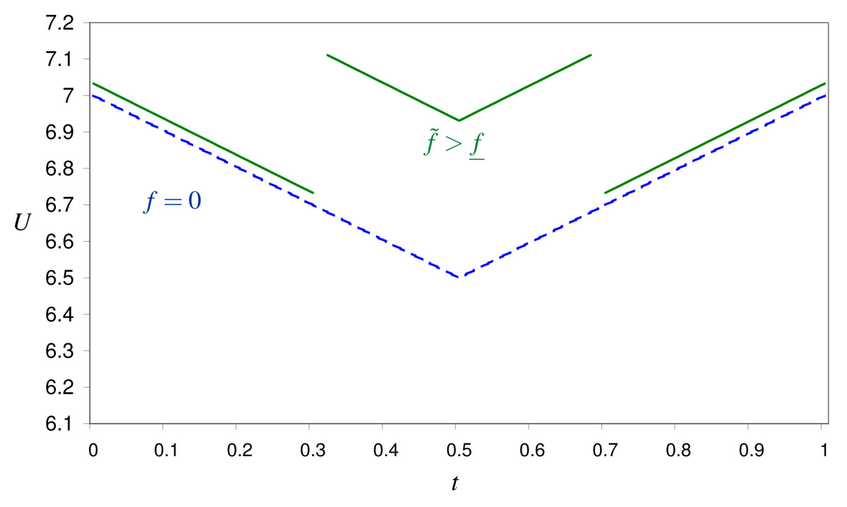 http://static-content.springer.com/image/art%3A10.1186%2F2191-1991-1-14/MediaObjects/13561_2011_Article_15_Fig4_HTML.jpg