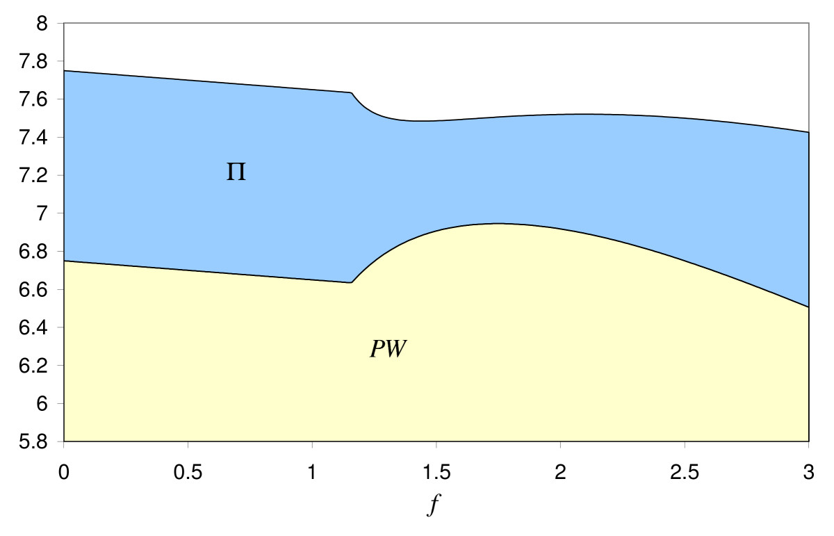http://static-content.springer.com/image/art%3A10.1186%2F2191-1991-1-14/MediaObjects/13561_2011_Article_15_Fig5_HTML.jpg