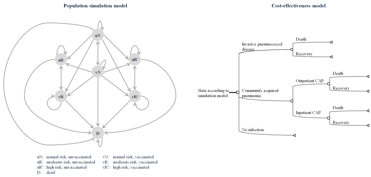 http://static-content.springer.com/image/art%3A10.1186%2F2191-1991-2-4/MediaObjects/13561_2011_Article_32_Fig1_HTML.jpg