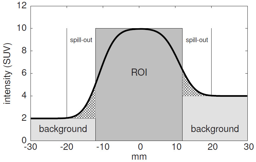 http://static-content.springer.com/image/art%3A10.1186%2F2191-219X-2-16/MediaObjects/13550_2012_Article_79_Fig1_HTML.jpg