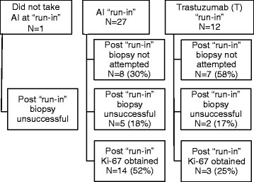 http://static-content.springer.com/image/art%3A10.1186%2F2191-219X-2-34/MediaObjects/13550_2012_Article_65_Fig3_HTML.jpg