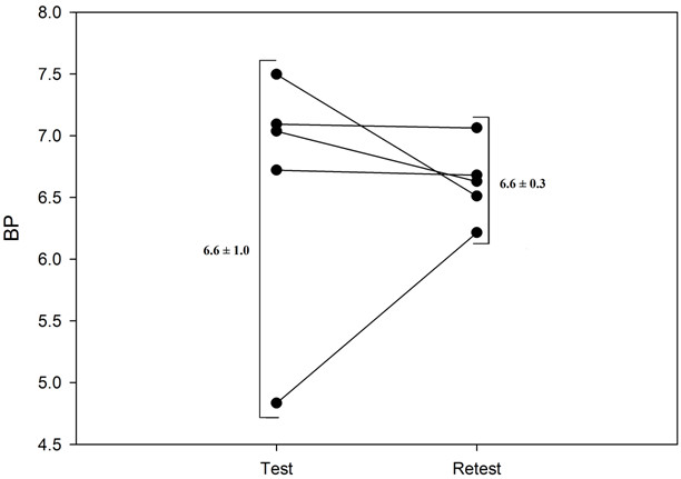 http://static-content.springer.com/image/art%3A10.1186%2F2191-219X-2-55/MediaObjects/13550_2012_Article_90_Fig5_HTML.jpg