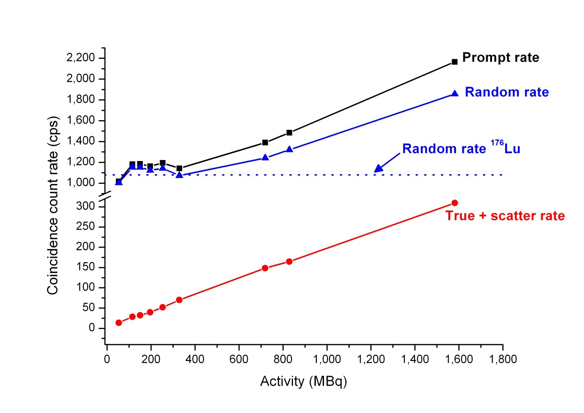 http://static-content.springer.com/image/art%3A10.1186%2F2191-219X-3-11/MediaObjects/13550_2012_Article_117_Fig5_HTML.jpg