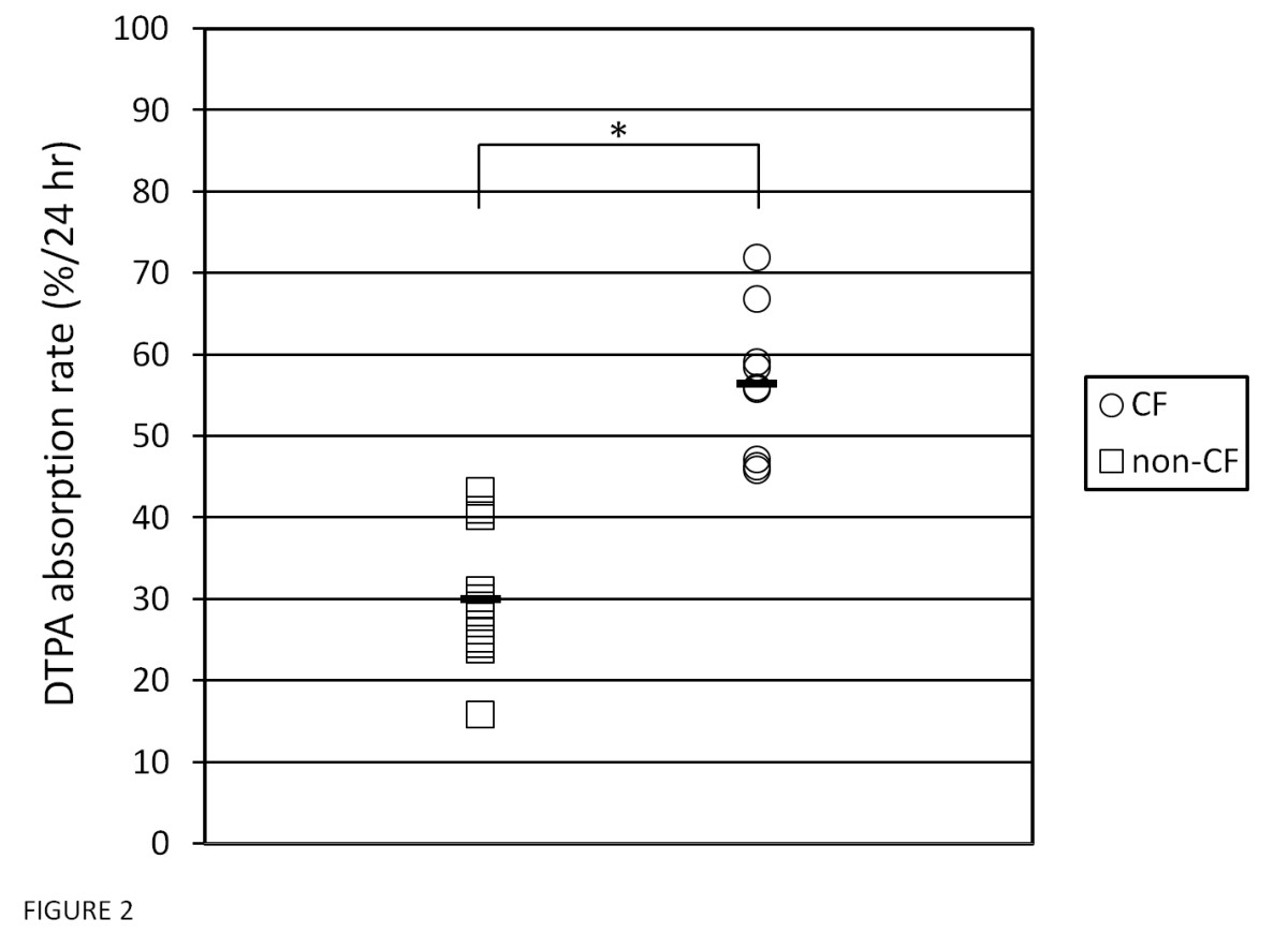 http://static-content.springer.com/image/art%3A10.1186%2F2191-219X-3-14/MediaObjects/13550_2012_Article_114_Fig2_HTML.jpg