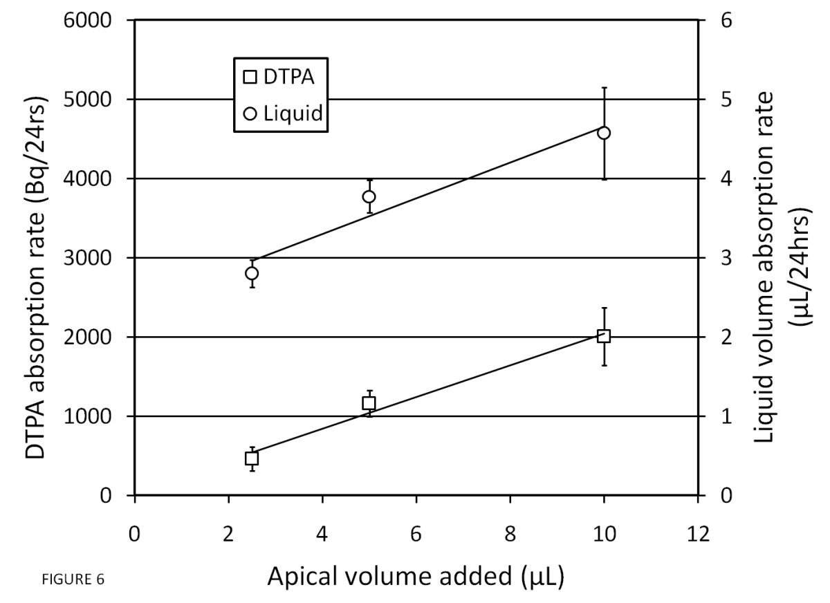 http://static-content.springer.com/image/art%3A10.1186%2F2191-219X-3-14/MediaObjects/13550_2012_Article_114_Fig6_HTML.jpg