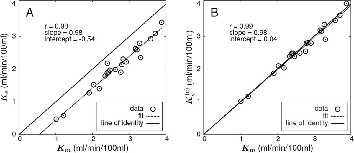 http://static-content.springer.com/image/art%3A10.1186%2F2191-219X-3-16/MediaObjects/13550_2013_Article_149_Fig2_HTML.jpg