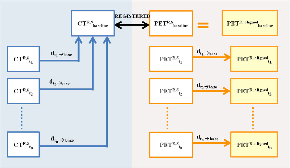 http://static-content.springer.com/image/art%3A10.1186%2F2191-219X-3-55/MediaObjects/13550_2013_Article_157_Fig4_HTML.jpg